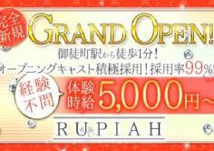 RUPIAH(ルピア)の紹介